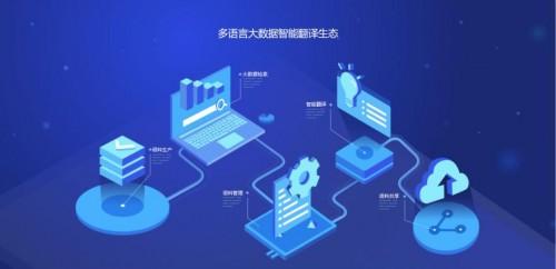 Tmxmall聚力打造多语言大数据与人工智能翻译平台