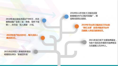 郑州游乐圈-赢在视商时代