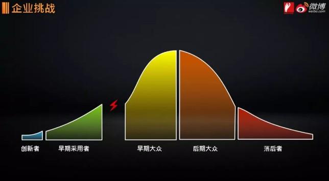"""如何打造一个顶级活动IP:拆解""""王老吉2个月引爆70亿阅读量的Vlog大赛""""营销法则"""