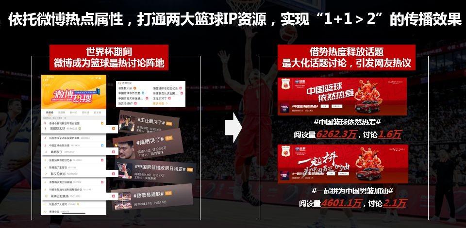 以赛事带产业 新浪体育携手东风启辰汽车打造体育营销成功案例