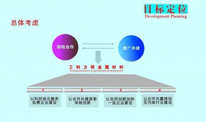 安徽工科力研新材料:共创科研新成果,共推科技新项目