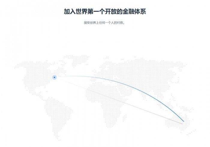 2019 年全球五大最佳区块链支付网关
