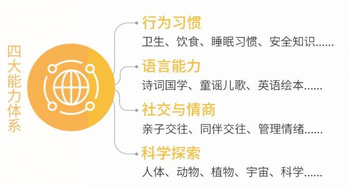 阿尔法蛋智能故事机Z1亮相发布会:孩子的启蒙老师