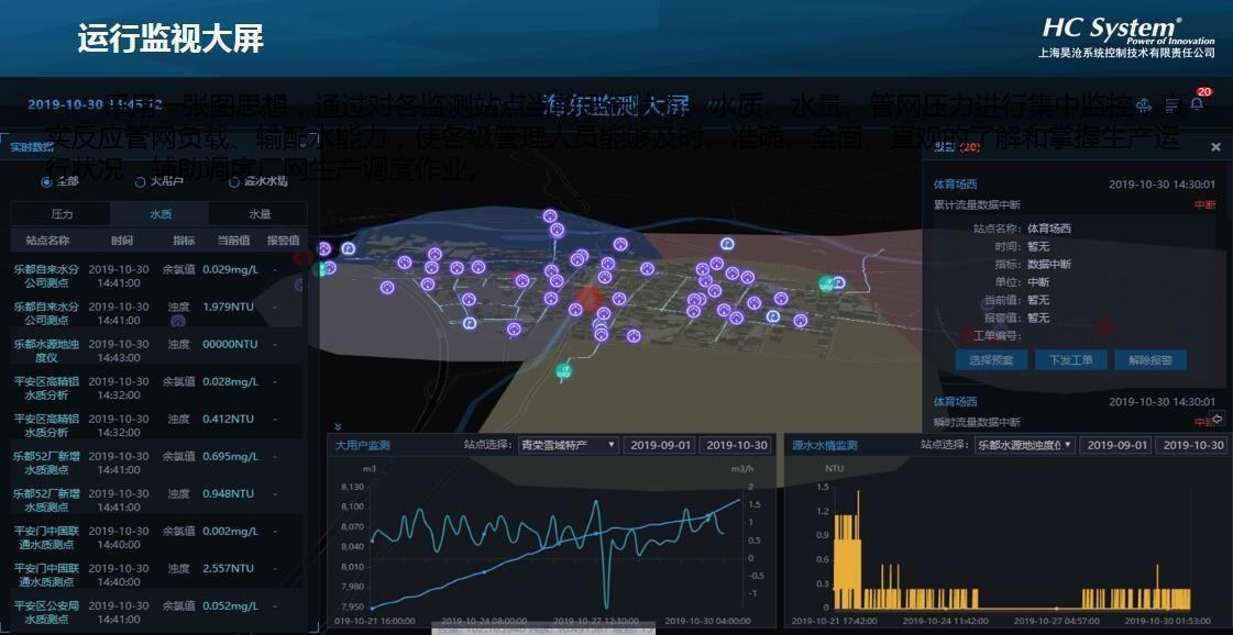 """海东市供水系统提升改造 """"智慧水务信息化系统""""项目顺利竣工验收!"""