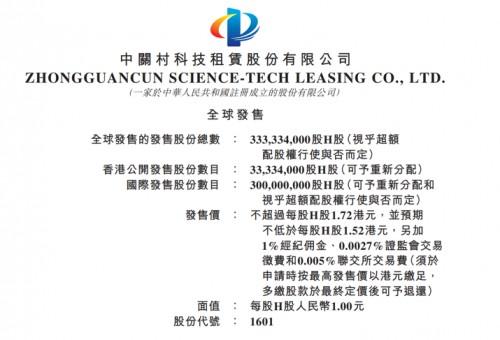 中关村科技租赁:站在风口的中国科技租赁第一股