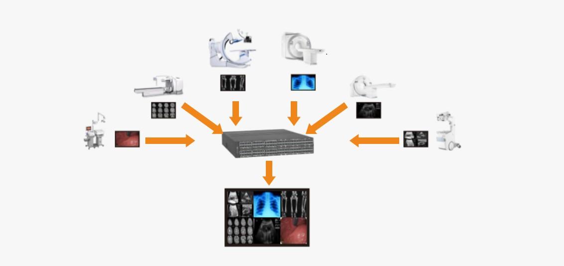 医疗影像传输与显示2.png
