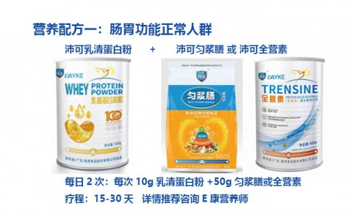 前海高新國際醫療建議:可通過營養干預來防治新型冠狀病毒肺炎