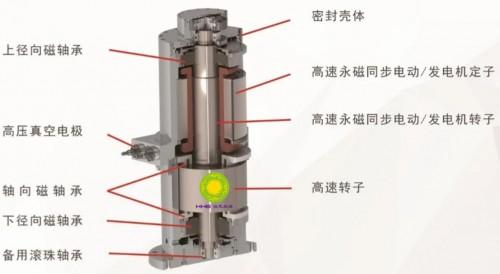 泓慧能源飞轮储能系统和燃气发电机优势互补