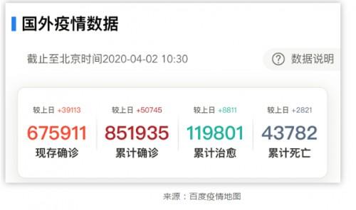 国外确诊超80万例:世界至暗时刻,中国企业终于露出了真面目
