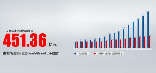 低压电器市场需求显著增长,5G时代抓紧风口机遇很重要