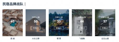 冬奥小镇民宿竞赛 招品牌民宿落地