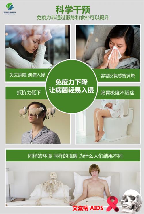 震惊!贵州政府和深圳前海高新医疗国际达成合作,健明大豆蛋白肽粉真那么神奇吗?