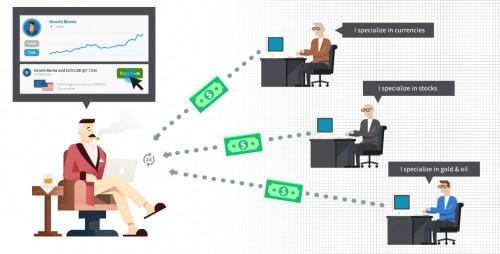 速威集团:区块链应用落地物流服务 商用无人机系统受益