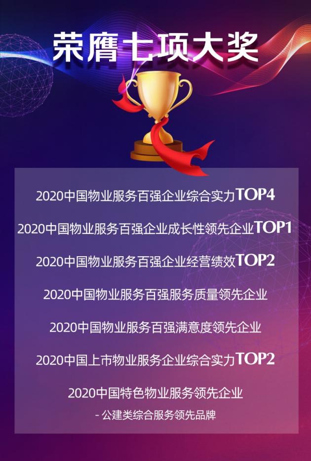 雅生活跃居2020中国物业服务百强企业TOP4