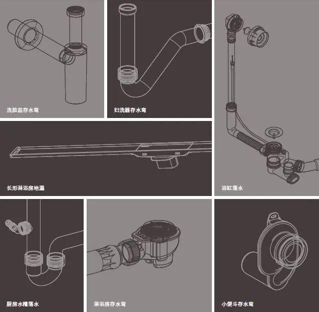 来吉博力,排水系统一键搞定 时间:2020-05-26 16:40:46来源:互联网