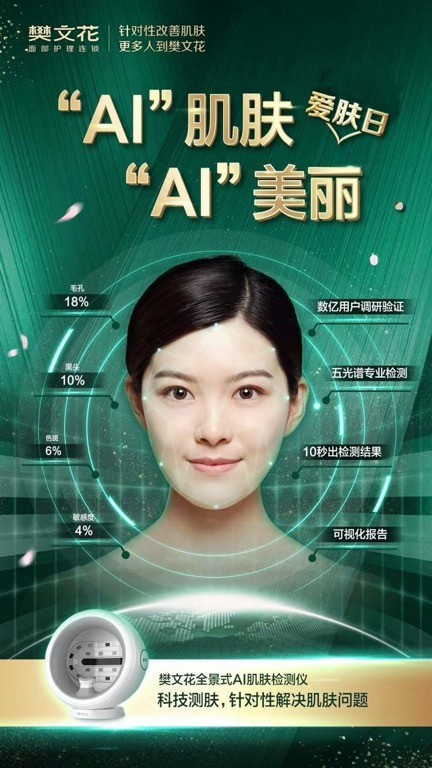 樊文花AI全景式肌膚檢測儀 高科技顛覆你的認知