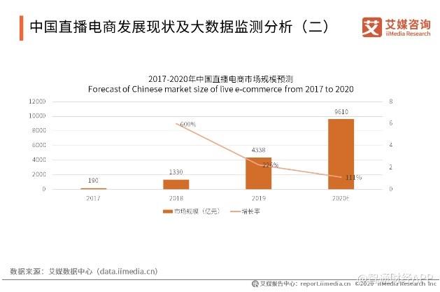 如涵平台模式服务收入增长101%,张大奕女装店成淘宝首家破亿店铺