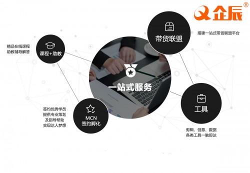"""""""企辰""""一站式短视频带货服务,助力短视频创业者轻松带货"""