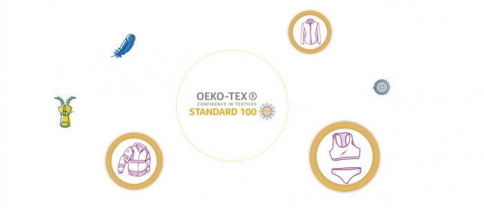 STANDARD 100 by OEKO-TEX®有害物质检测 打造贴身衣物安