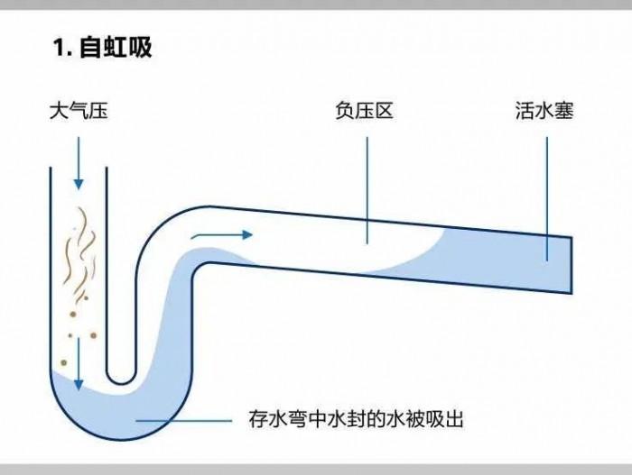 吉博力卫浴空间优化专家提醒一个安全的家