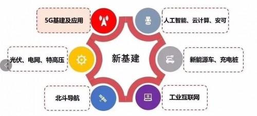 """主流媒体百万曝光 金科产业抢滩""""新基建""""引爆舆论"""