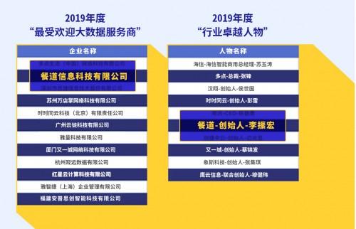 """中国智慧零售行业年度榜单出炉!餐道蝉联""""最受欢迎大数据服务商"""""""