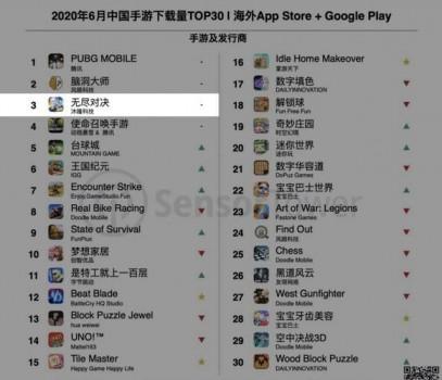 上海沐瞳游戏印尼负责人Caya:公司的成就是必然的