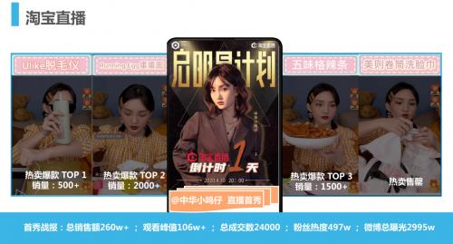 深耕新媒体营销,蜂群文化MCN斩获第十一届虎啸奖7项殊荣