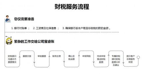 一心为您(北京)企业管理有限公司可服务企业代理记账!