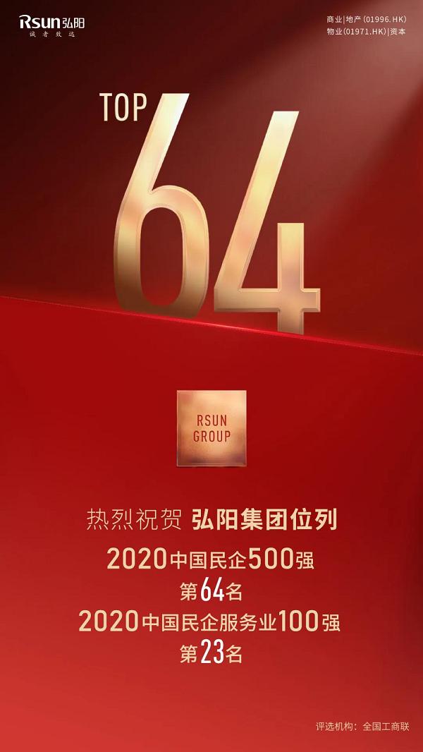 使命在肩 行稳致远 | 弘阳集团跻身2020中国民营企业500强第64位