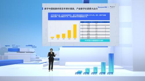"""《2020数字中国指数报告》重磅发布,""""上云""""成产业数字化必选项"""