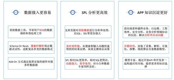 七牛云许式伟:Go+ 的诞生是为了适应数据时代的未来-产业互联网