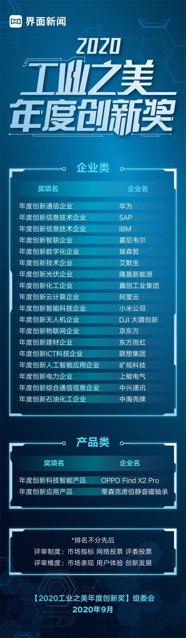 2020【工业之美年度创新奖】榜单公布,20项大奖揭晓
