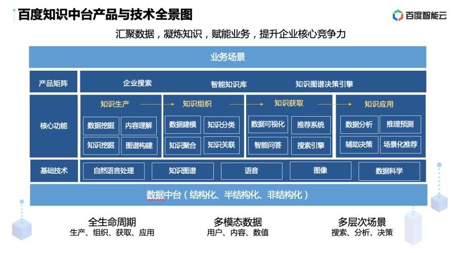 """百度与南方电网打造企业级搜索引擎,""""南网智搜""""盘活数据资源"""
