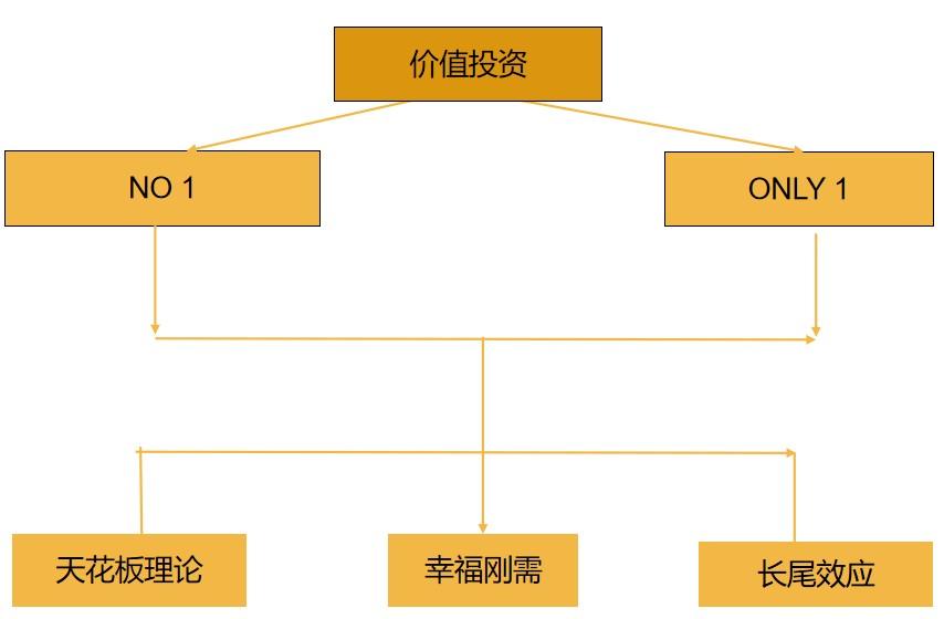 涌溢基金为何投资北京中嘉卫华
