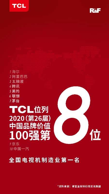 TCL荣登中国品牌价值百强名单第八位,彰显品牌的力量
