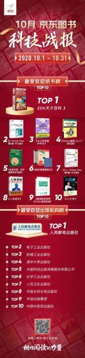 """知名科普评测大V""""老爸评测""""首部新书入选""""京东科普类图书最受欢迎TOP10"""""""