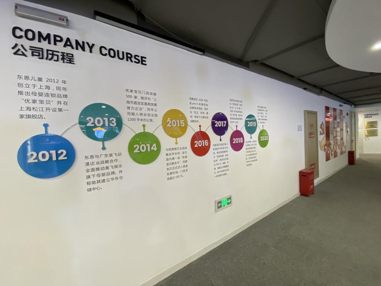 中国口碑最好的儿童乐园投资项目