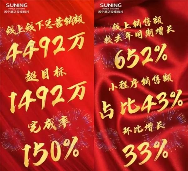 苏宁酒店将迎来2家自营项目——苏宁钟山国际高尔夫和上海国际旅游度假区苏宁臻悦