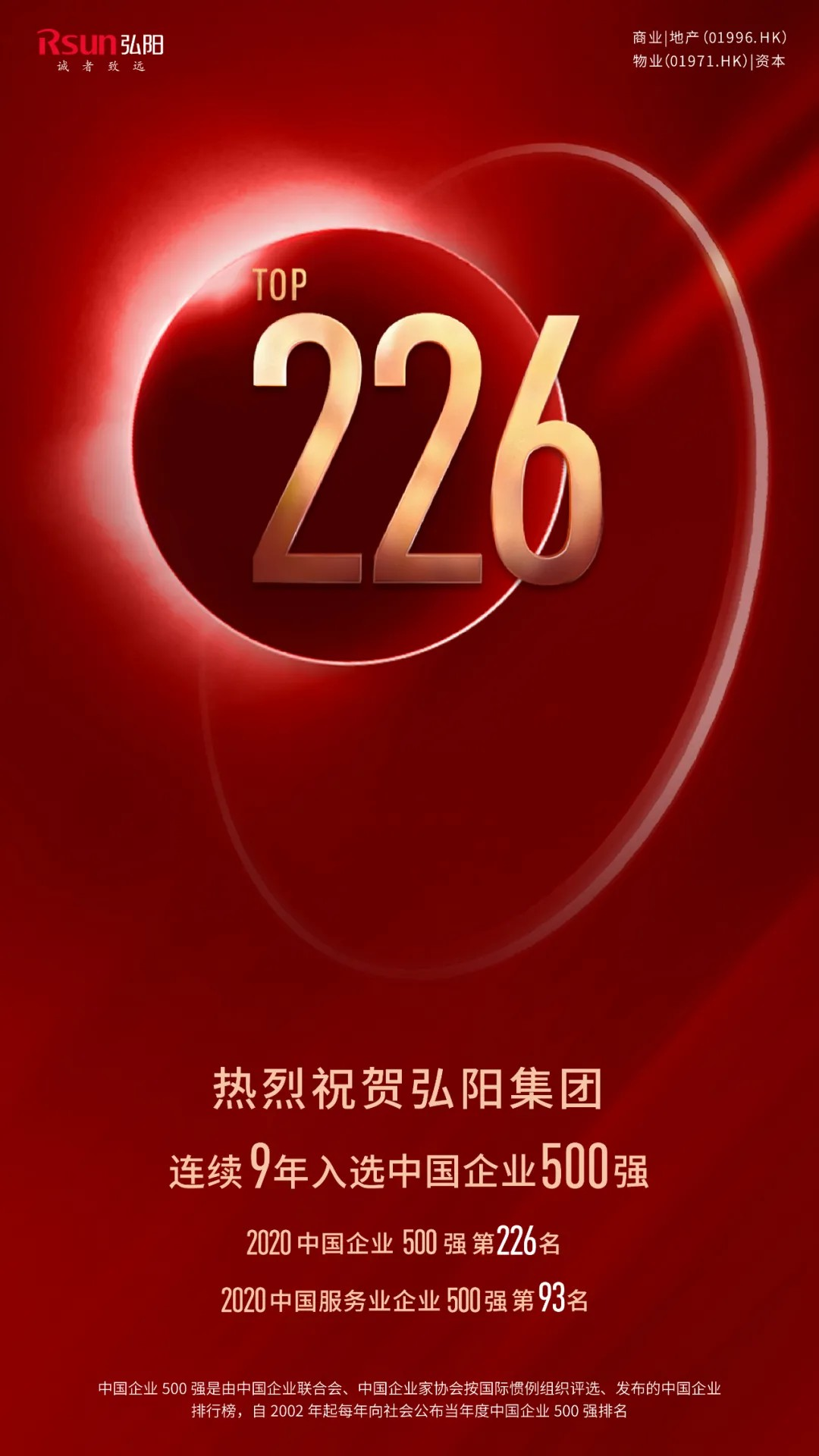 9年载誉前行! 弘阳地产荣膺2020中国企业500强第226名