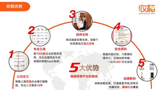 """五大行业标杆企业荣获博尔捷&收稻颁发的""""平台化转型企业实践奖"""""""