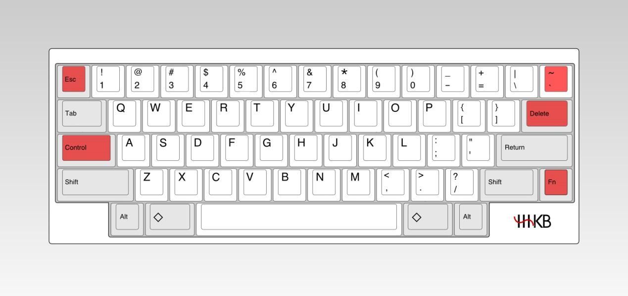 码农专用键盘:HHKB缩短手指移动距离,有效减少疲劳感