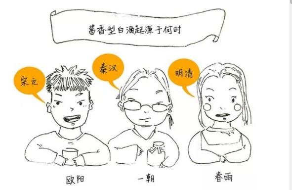 貴州茅臺鎮榮和酒業帶你走進白酒歷史