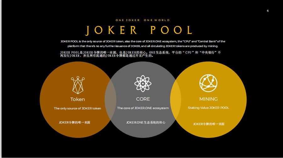 重磅揭秘:JOKER.ONE怎么玩?JOKER WORLD怎么赚钱?怎么注册?
