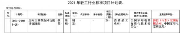 《【摩臣娱乐登录平台】中国首个新风空调行业标准要来了!海信牵头起草》