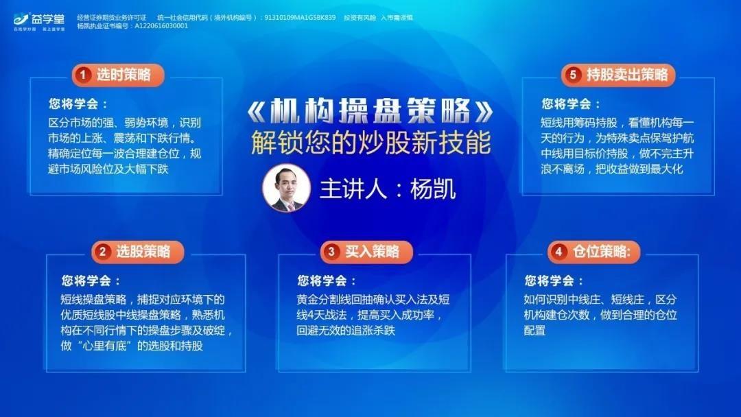 益学堂杨凯:农业板块崛起,中线预期的个股可关注