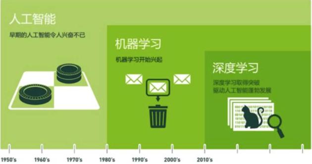 加强关键核心技术攻关,人工智能如何走出中国创新之路
