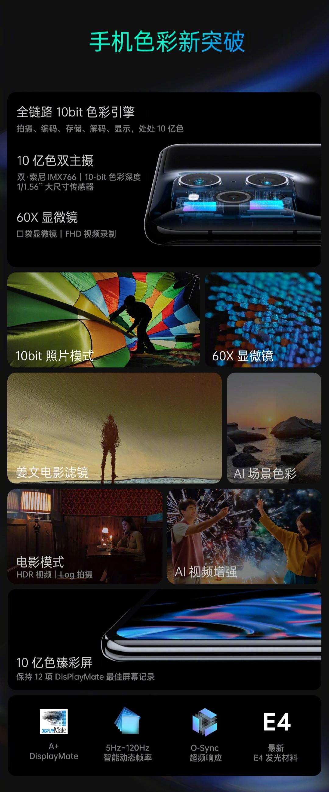 色彩影像旗舰OPPO Find X3系列发布,创新技术让记忆更鲜活插图2