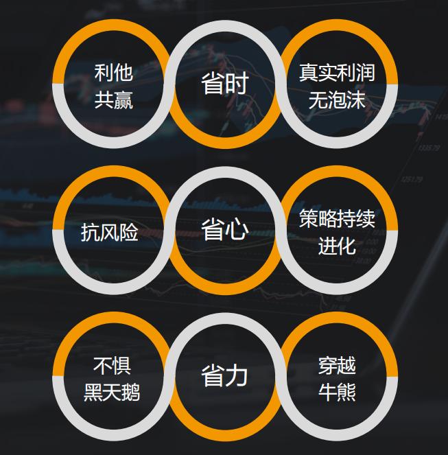 量化交易开发100人团队专业系统软件开发