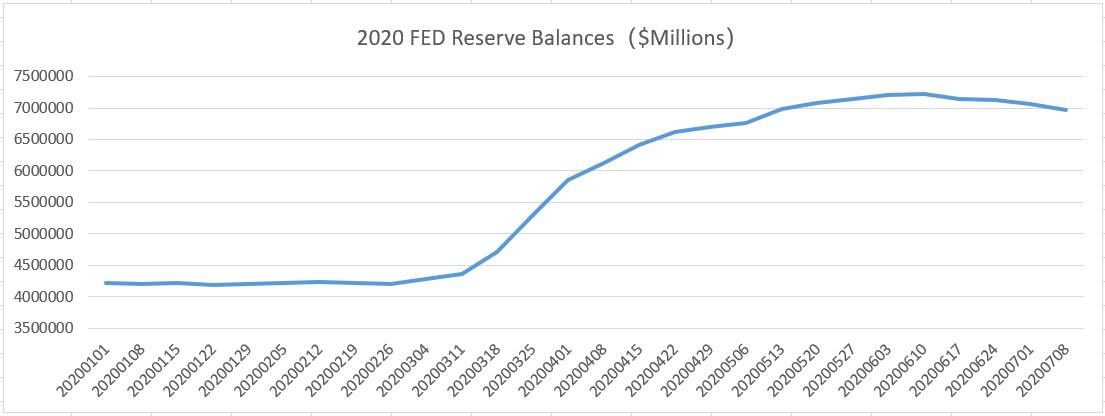 【海航期货】美联储政策与美国经济收益率曲线控制与沃尔克规则修改